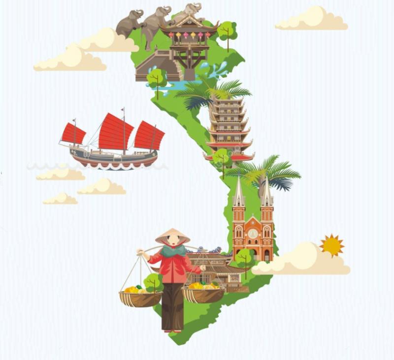 Các điểm du lịch Việt Nam nổi tiếng